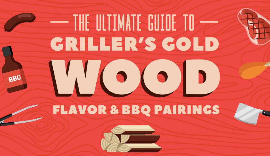 Flavor fireworks: Best pairings of wood & food
